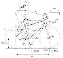 mesure cadre velo route la recherche de cadre de velo de route car interior design