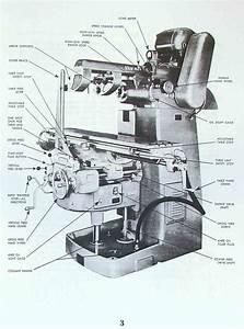VAN NORMAN No 38 Milling Machine Instructions & Parts