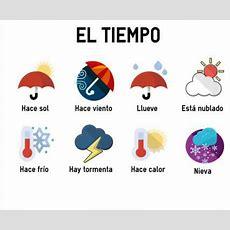 Weather In Spanish Colanguage