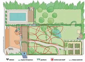 Système D Arrosage Automatique : le r seau d 39 arrosage du jardin ~ Dailycaller-alerts.com Idées de Décoration