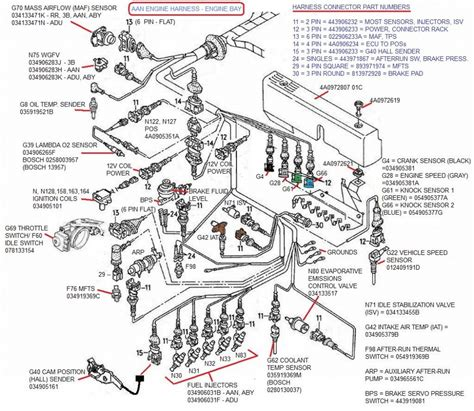 Audi B5 S4 Wiring Diagram by Tag For Audi S4 B5 Fuse Diagram Audi Rs4 Fuse Box