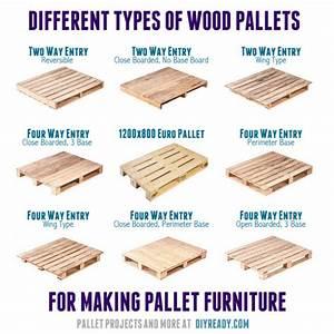 Dimension Palette Europe : standard pallet size diy projects craft ideas how to s ~ Dallasstarsshop.com Idées de Décoration
