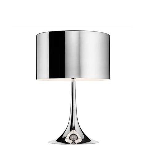 catgorie lampe de chevet du guide  comparateur dachat