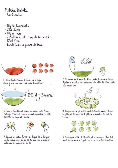 liste de recette de cuisine matcha daifuku recette illustrée cuisine en bandoulière