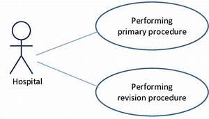 3  Example Of Use Case Diagram   U00bbhospital U00ab As Actor