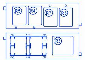 Renault Vel Satis Glove Compartment Fuse Box    Block