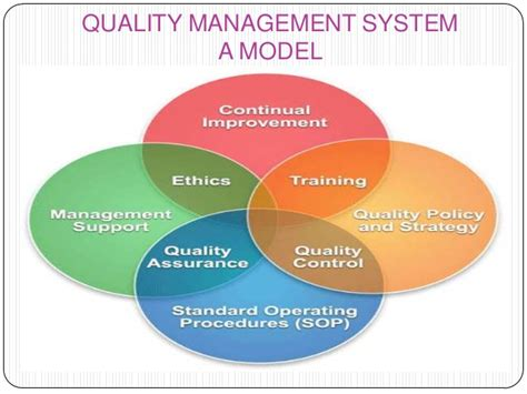 total quality management  healthcare organisations