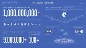 Facebook's Internet Drone, Aquila Will Begin Test Flights ...