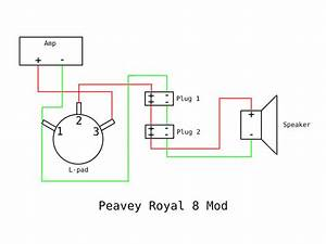Modding The Peavey Valveking Royal 8