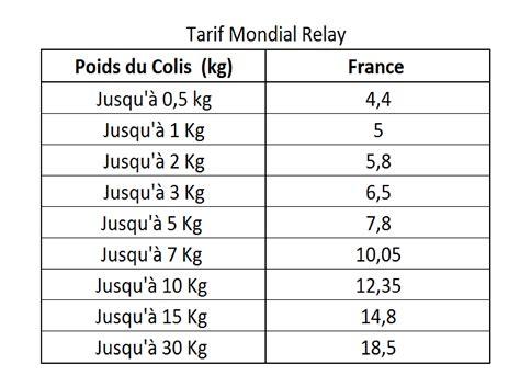 ppt tarif mondial relay 2017