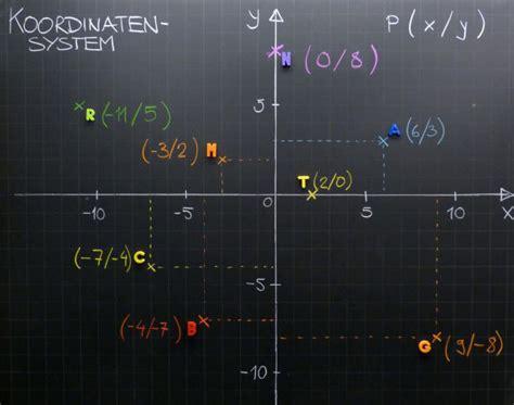 mathematik geometrie tafelbilder koordinatensystem