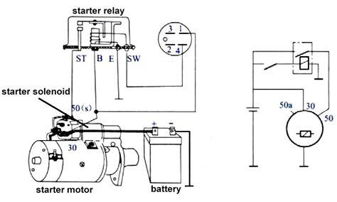 wiring diagram of car starter tciaffairs