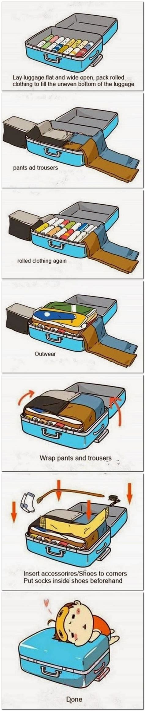 Best 25 Pack A Suitcase Ideas On Pinterest Packing A