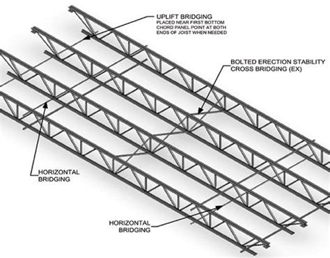 Metal Floor Joist Bridging by Structuremag Structural Engineering Magazine Tradeshow