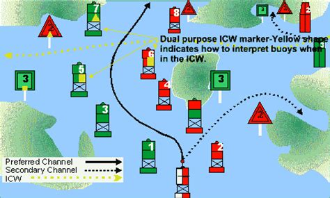 Boating Signs And Buoys by Boating Safety Course Operating Your Boat On The