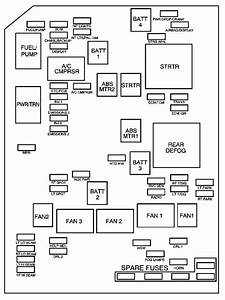 Chevrolet Monte Carlo  2006  - Fuse Box Diagram