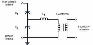 Instrument transformer wikipedia for Low voltage transformer wiring on wac transformer wiring diagrams