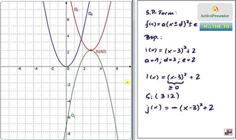quadratische funktionen ablesen des scheitelpunkts youtube