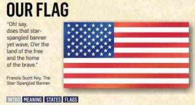 american flag colors meaning manchester united jigsaw puzzles proprofs jigsaw puzzle