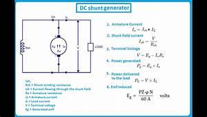 Dc Generator Formula