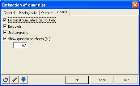 berechnen von quantil und perzentil  excel xlstat