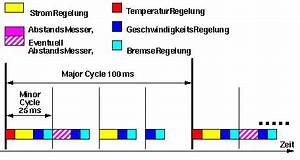 Größter Gemeinsamer Teiler Berechnen : berechnung kleinstes gemeinsames vielfaches ~ Themetempest.com Abrechnung