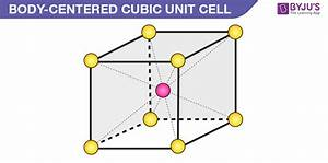 What Is A Unit Cell