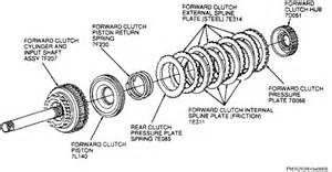 Im Rebuilding My Ford Aod Transmission  92 Thunderbird Lx