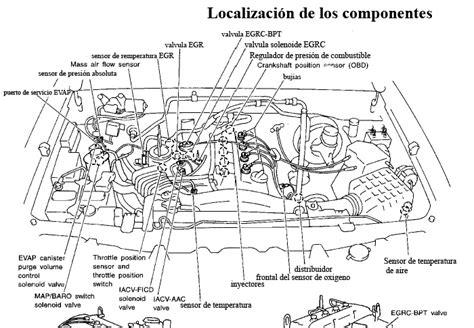 sistema electrico nissan frontier diagrama electrico de nissan frontier nissan diagramas