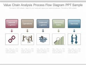 Value Chain Analysis Process Flow Diagram Ppt Sample