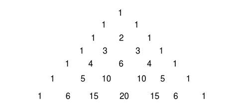 finanzierung berechnen formel binomialkoeffizient erkl 228 rung berechnen beispiel