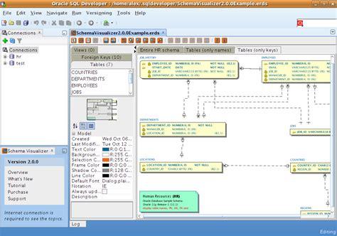 schema visualizer  oracle sql developer sumsoft solutions