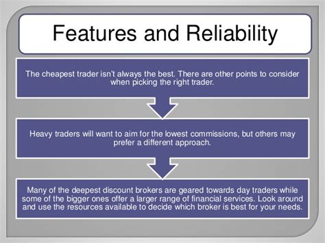 Futures contracts are different to options contracts because they obligate both parties to exchange the underlying for. Online Futures and Options Trading