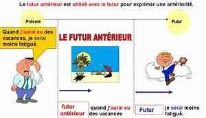 Partir Au Futur : le futur anterieur le coin de fran ais ~ Maxctalentgroup.com Avis de Voitures