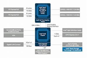 Intel Finishes Haswell Xeon E5 Rollout  Launches Broadwell E3