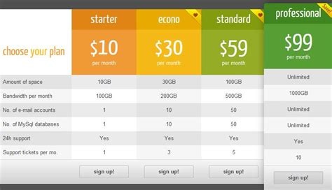pricing table tables web plugins responsive grids shortcodes css3