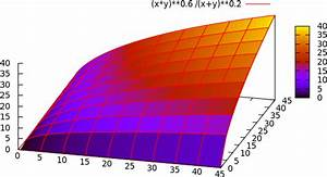 Höhenlinien Berechnen : gravitationswellen die ver ffentlichung im detail hier wohnen drachen ~ Themetempest.com Abrechnung