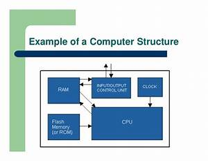 01 Basic Computer Structure 20070122