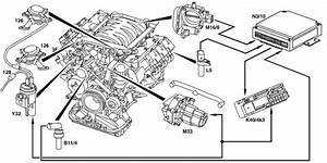 1994 Mercedes C280 Engine Diagram