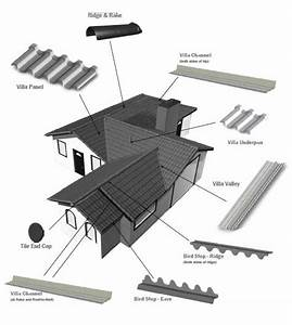 Roof Types Material  U0026 Clay Tile This Roofing Material To