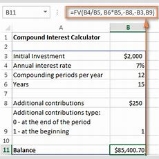Compound Interest Formula And Calculator For Excel