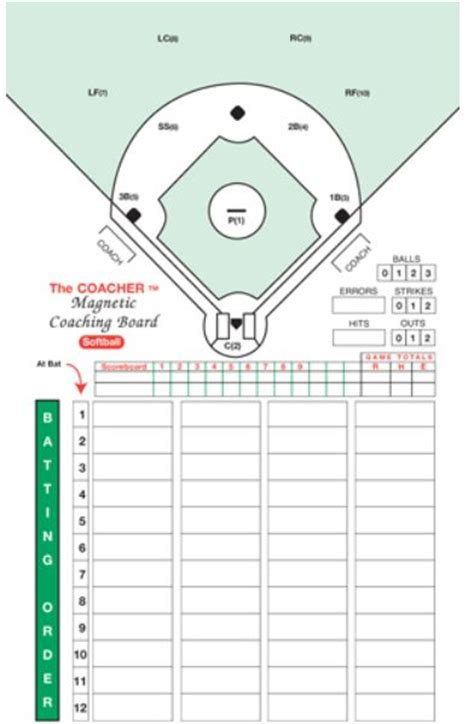 Softball Batting Order Template by C 200 Softball Framed Magnetic Board The Coacher Company