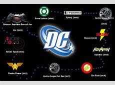 Así queda el calendario cinematográfico de DC Comics tras los últimos cambios