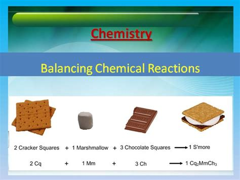 Balancing Chemical Equations  Chemistry Lesson