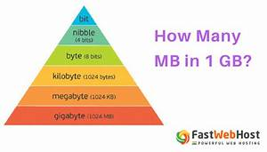 How Many Mb Is 1 Gb All About Mb Gb And Tb
