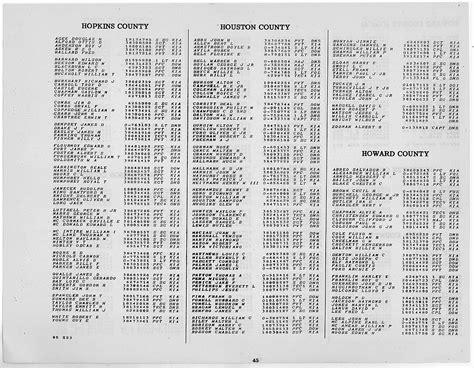 military page houston  tx