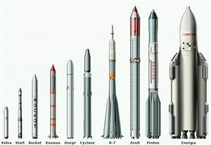 Russian Space Program Rockets - Pics about space