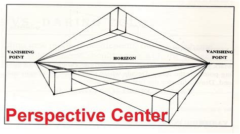 Perspektive Zeichnen Lernen by Perspective Drawing Tutorials Finding The Perspective