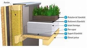 Toiture Terrasse Inaccessible : gipen systemes constructifs professionnels toiture terrasse ~ Melissatoandfro.com Idées de Décoration