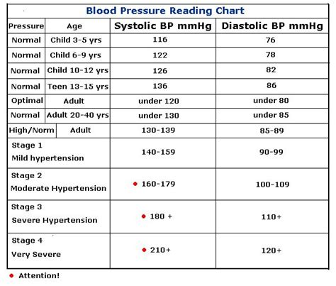 calorie chart  children  healthy measurements